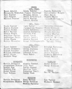 Page 8 Lists of individuals in the choir, recorder and violin groups.