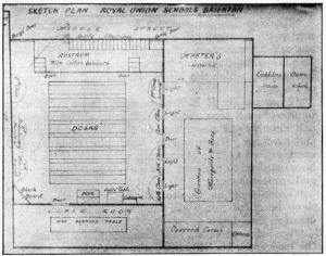 Sketch Plan of the classroom 1850s http://www.middlestreet.org/mshistory/sketchplan.htm
