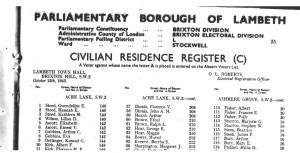 London Directory  208 Acre Lane 1945