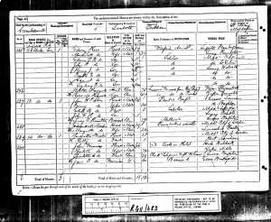 1881 England Census